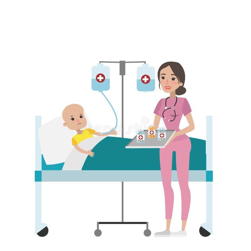 Chemoterapia dla dziewczyny ilustracja wektor