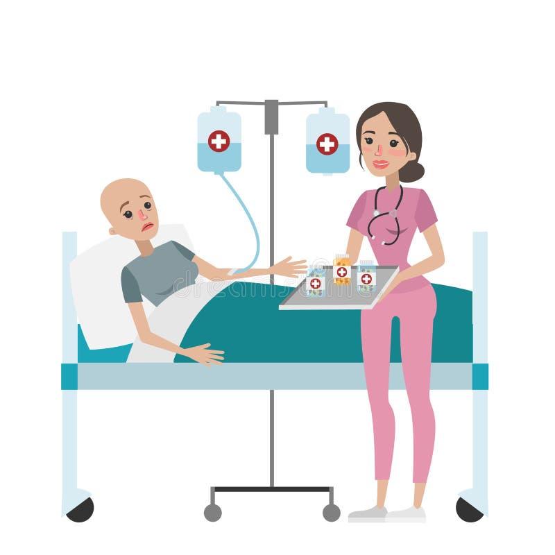 Chemotherapie für Frau stock abbildung