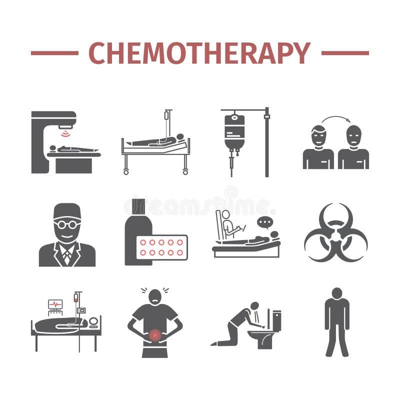 Chemotherapieikonen eingestellt lizenzfreie abbildung
