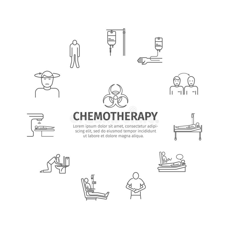 Chemotherapy line icons set. royalty free illustration