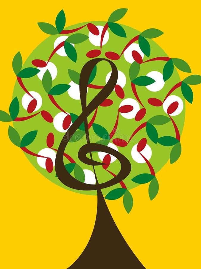 cherry muzyka zauważy drzewa ilustracji