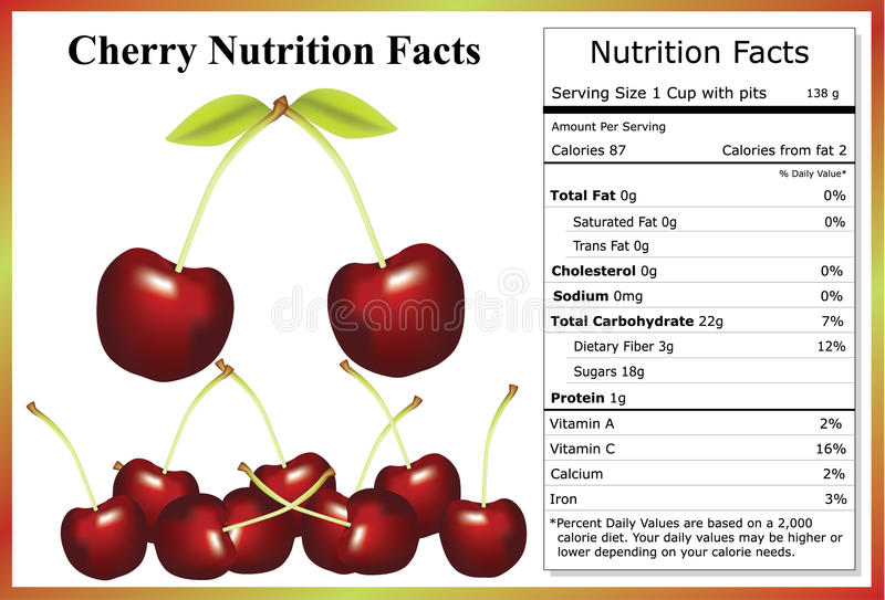 Cherry Nutrition Facts lizenzfreie stockbilder