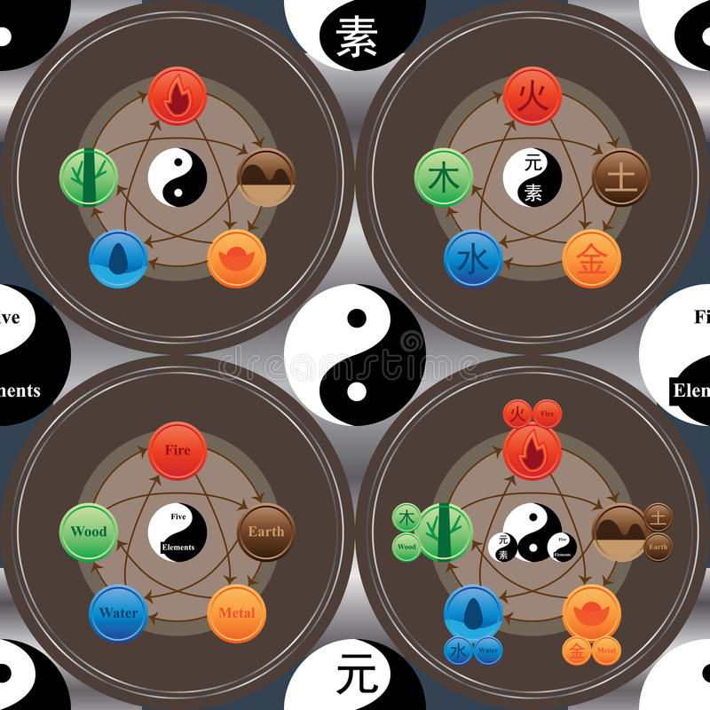 Chińczyk pięć elementów łączy Chińskiego Angielskiego bezszwowego wzór royalty ilustracja