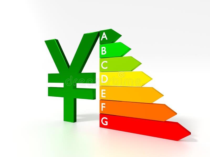 Chińczyka Juan symbol obok wydajność energii wykresu ilustracji