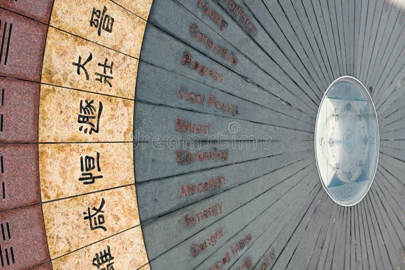 chińczyka kompas fotografia royalty free