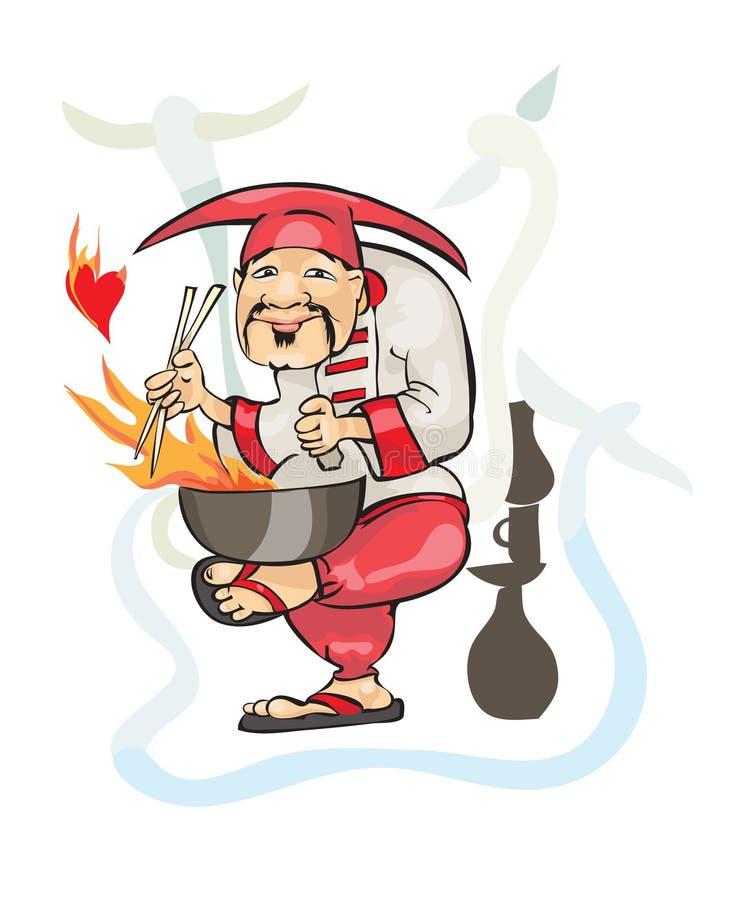 Download Chińscy Szefowie Kuchni W Kimonie Amerykanin Dekoruje Projekta Patriotycznych Ustalonych Symboli/lów Wektorową Wersję Ilustracja Wektor - Ilustracja złożonej z ląg, jedzenie: 57653489
