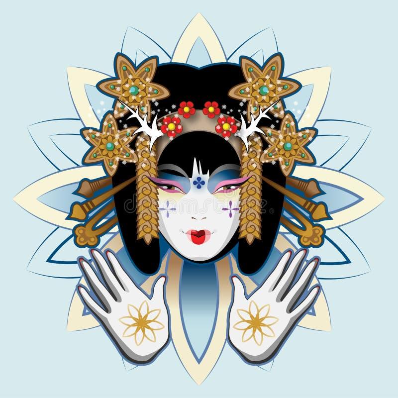 Chińska Kobieta ilustracja wektor
