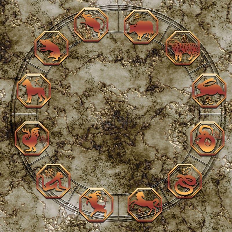 Chiński astrologia zodiak podpisuje jak porcelanowy ezoteryczny pojęcie royalty ilustracja