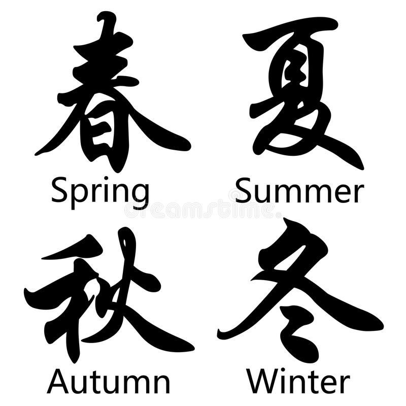 Chiński charakter - sezony ilustracji