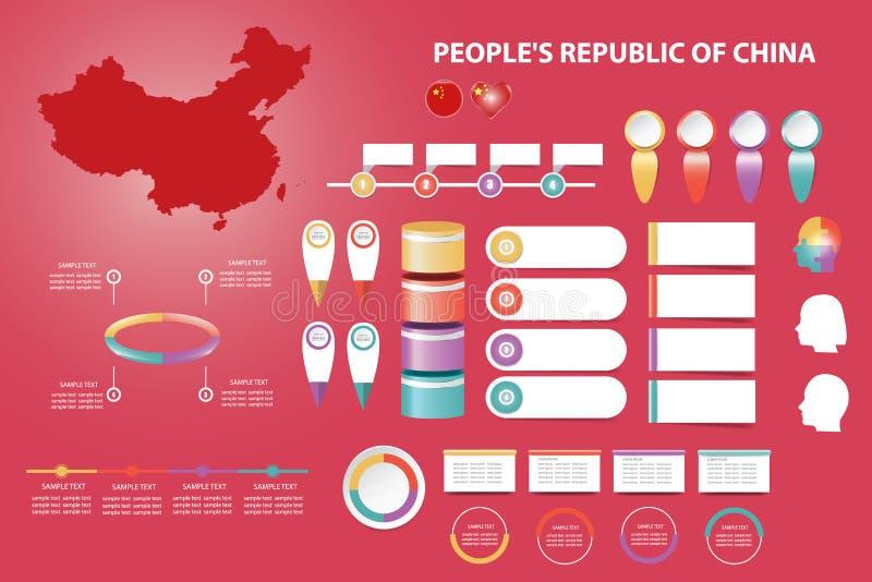 Chiński infographic dla ekonomicznego, demograficznego i innego presenta, royalty ilustracja