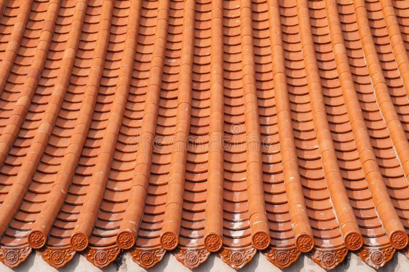 Chiński lub Japoński dach