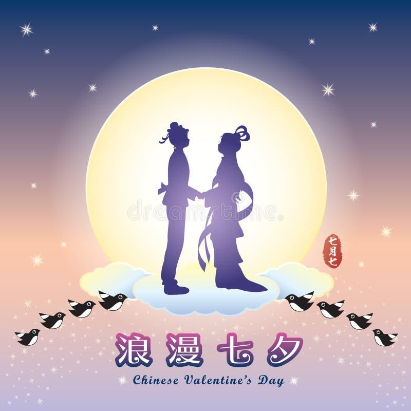 Chiński walentynka dzień lub Qixi festiwal - cowherd i tkacza dziewczyna ilustracja wektor