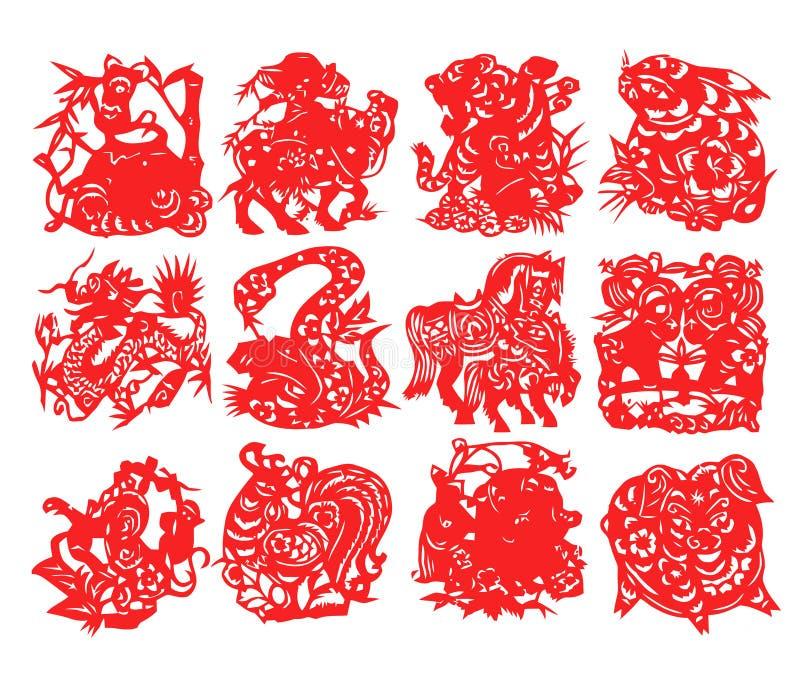 chiński zodiak ilustracji
