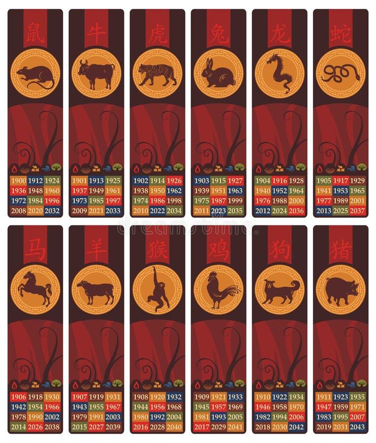 Chiński Zodiak Bookmarks Set ilustracji