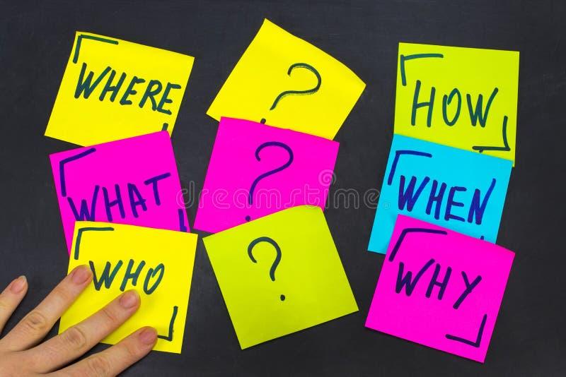 Chi, perché, come, che cosa, quando e dove domande - incertezza, Br fotografia stock