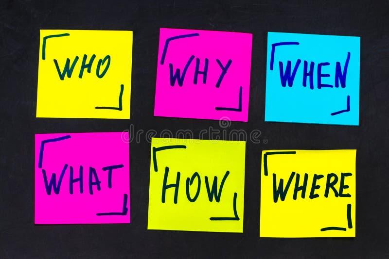 Chi, perché, come, che cosa, quando e dove domande - incertezza, Br immagini stock