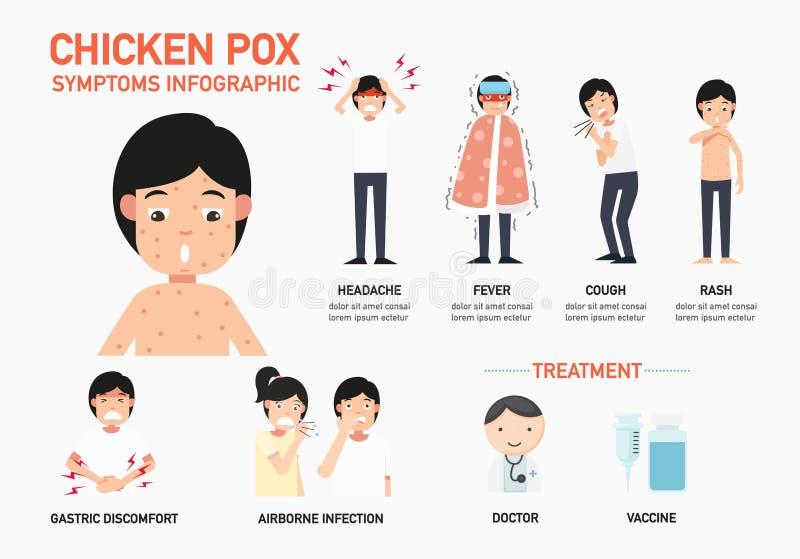 Treat Chicken Pox Naturally