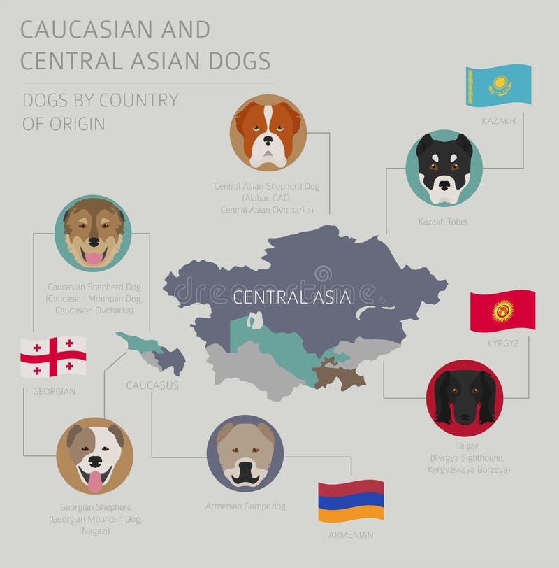 Chiens par le pays d'origine Race asiatique caucasienne et centrale de chien illustration libre de droits