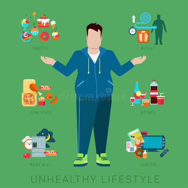 Chiffre gros vecteur malsain d'homme de mode de vie infographic illustration stock