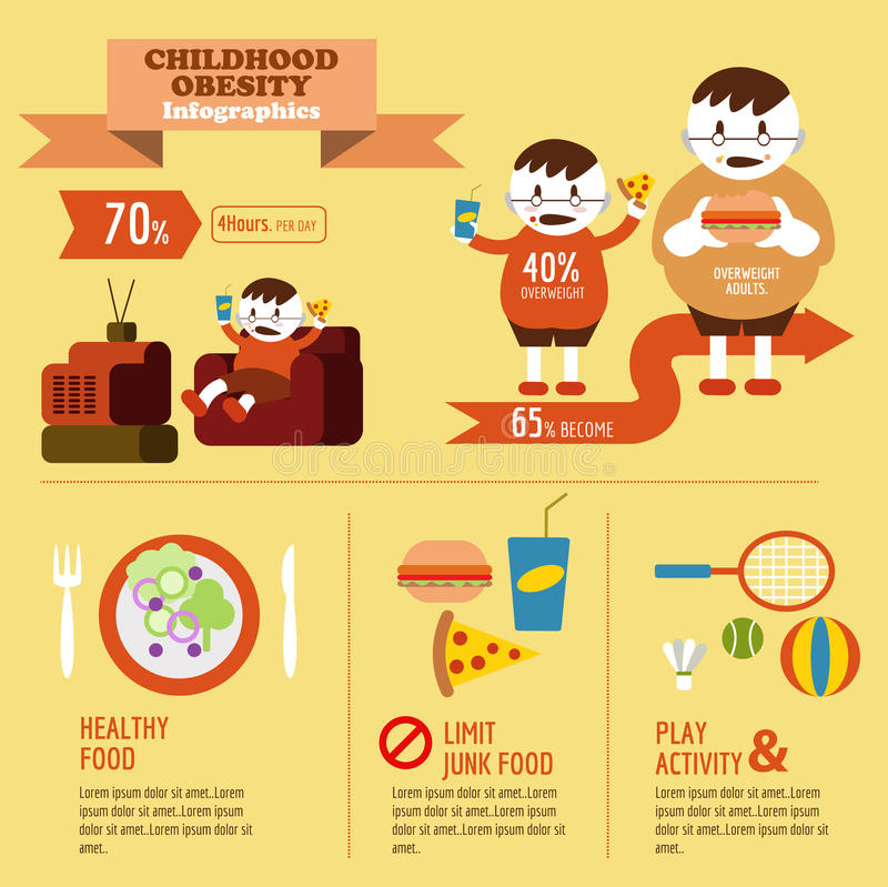 Childhood Obesity Info graphic. vector illustration