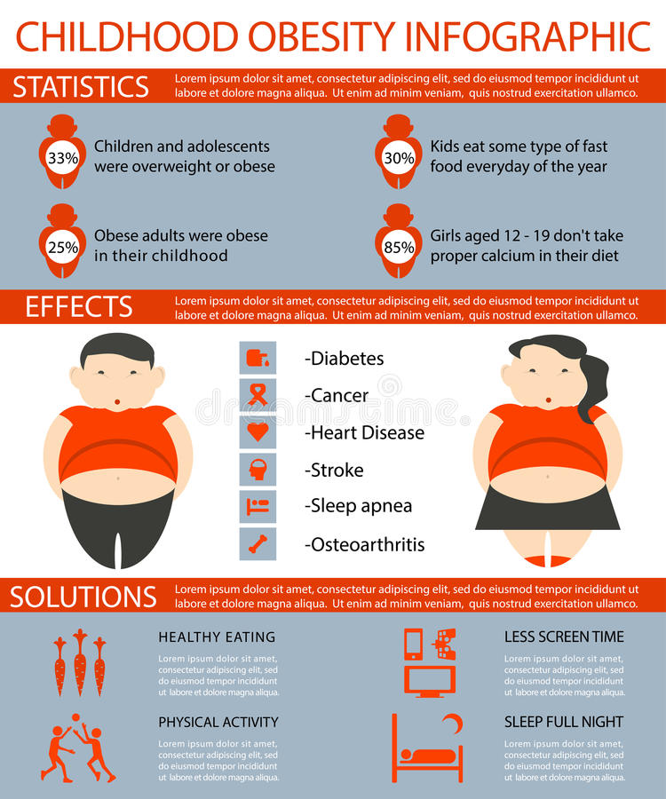 Childhood Obesity Infographic. vector illustration