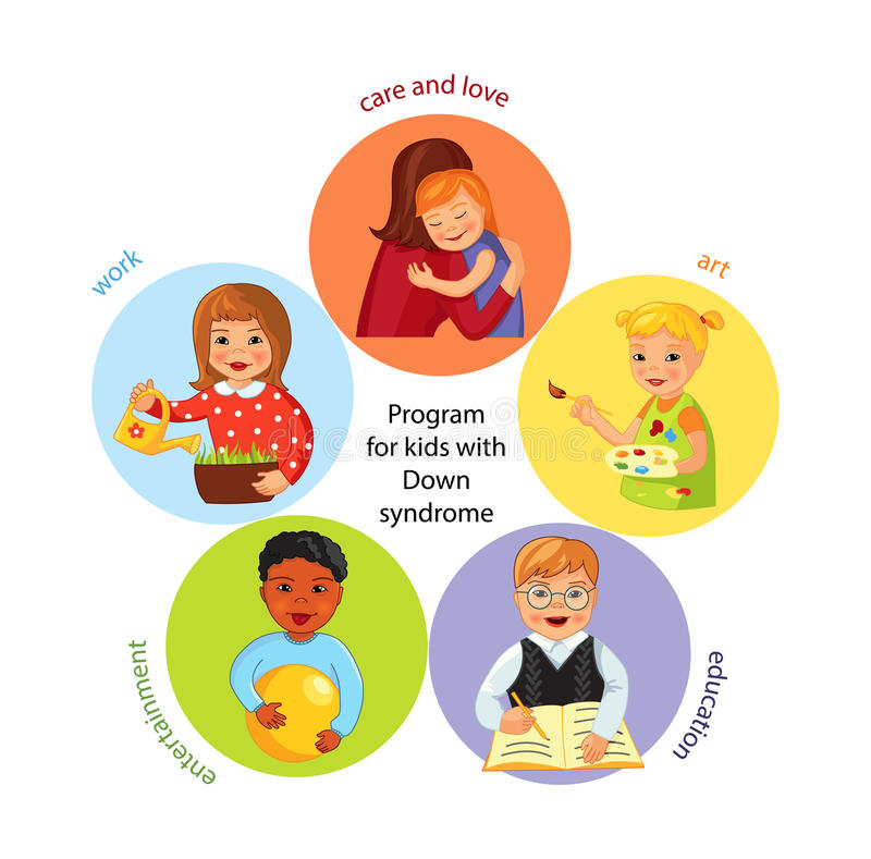 Children with Down syndrome development royalty free illustration