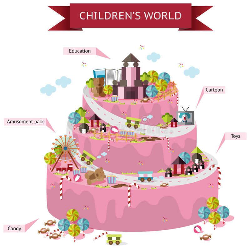 Children Fantasy World Map Of Imagination In Wedding Cake ...