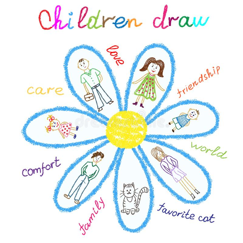 Children`s drawing with colored pencils and crayons. Chamomile and family, mom, dad, children and a cat. vector illustration