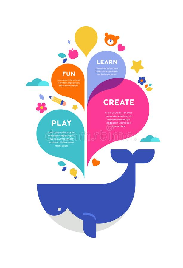 Children summer camp, poster with colorful splashes and whale. Summer activity poster for kids royalty free illustration