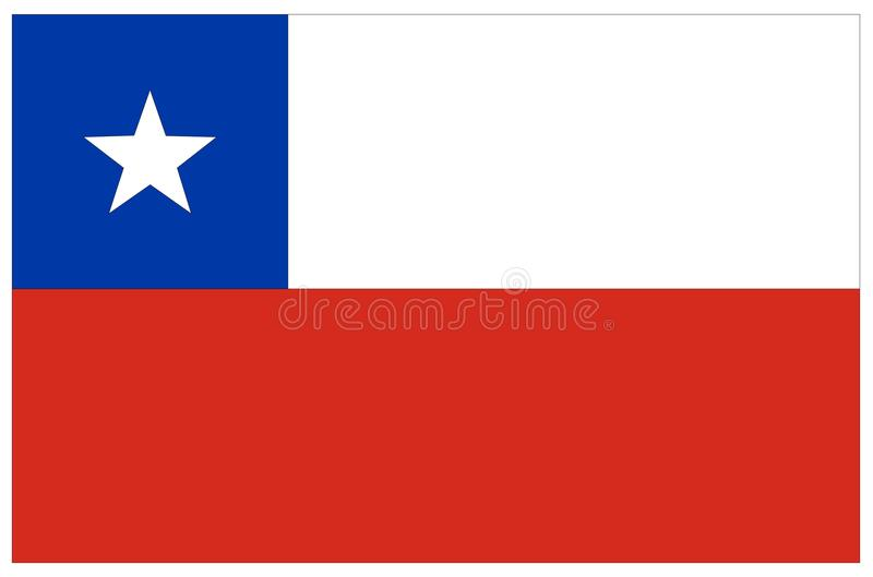 Chile flag - banner, South America, country vector illustration