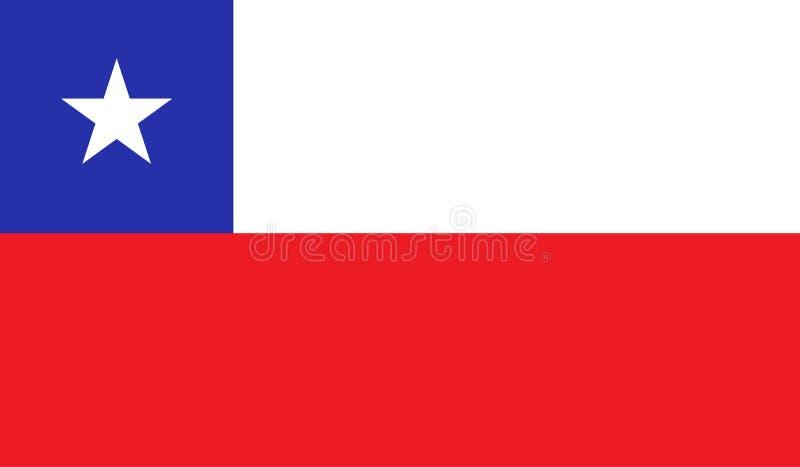 Chile flaga wizerunek ilustracji