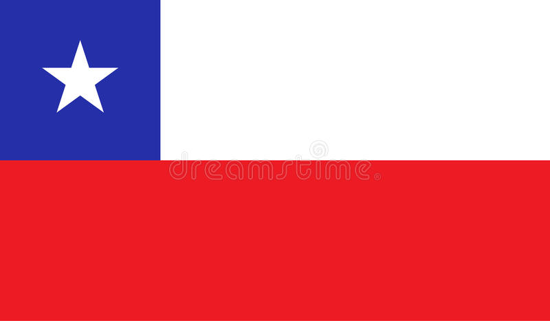 Chile flaggabild stock illustrationer