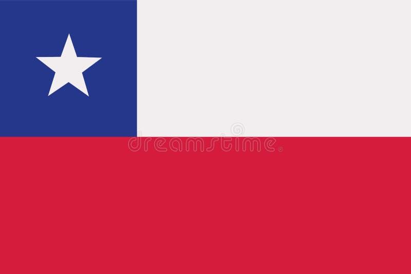 Chile-Flaggenvektor lizenzfreie abbildung