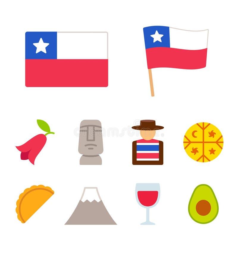 Chile-Karikaturikonen eingestellt vektor abbildung