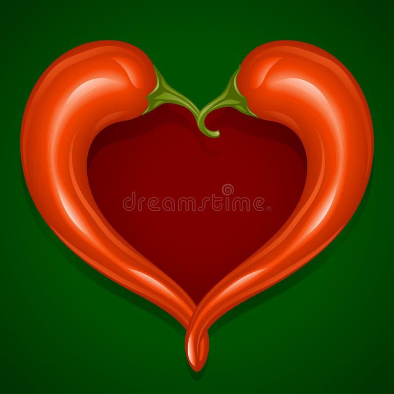chili obramia gorącego pieprzu czerwieni wektor royalty ilustracja