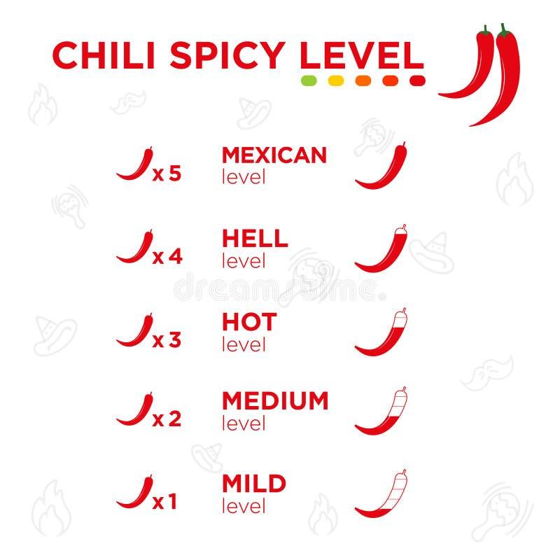 Chili pieprz, korzenny poziom ilustracja wektor