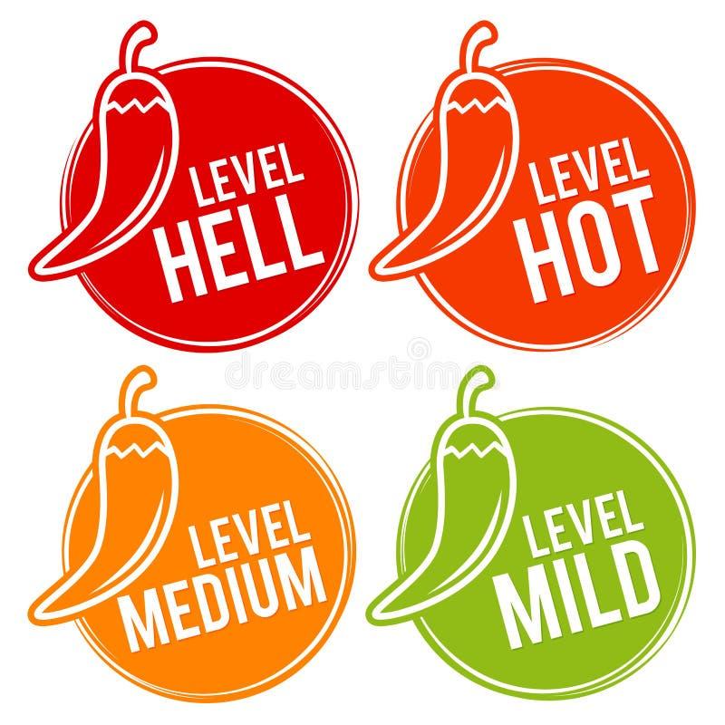 Chili pieprze ważą łagodnych, średnich, gorących i piekła ikony, Eps10 Wektor ilustracja wektor