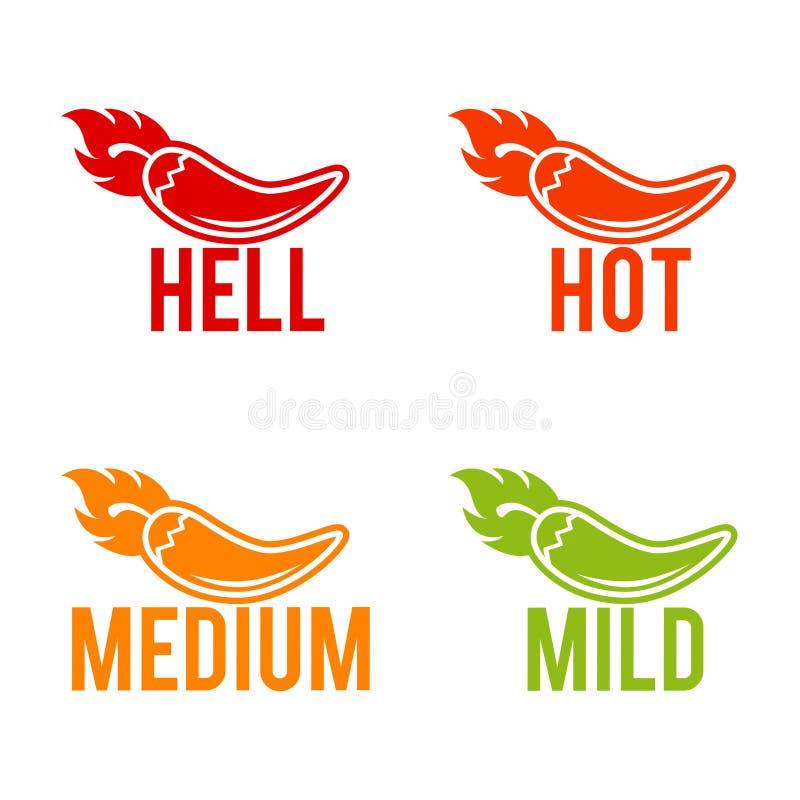 Chili pieprze ważą piekła, gorących, średnich i łagodnych ikony, Eps10 Wektor ilustracja wektor