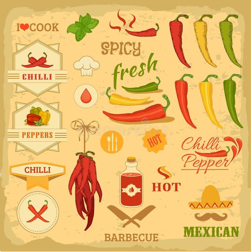 Chili pikantność, chili pieprz,  royalty ilustracja