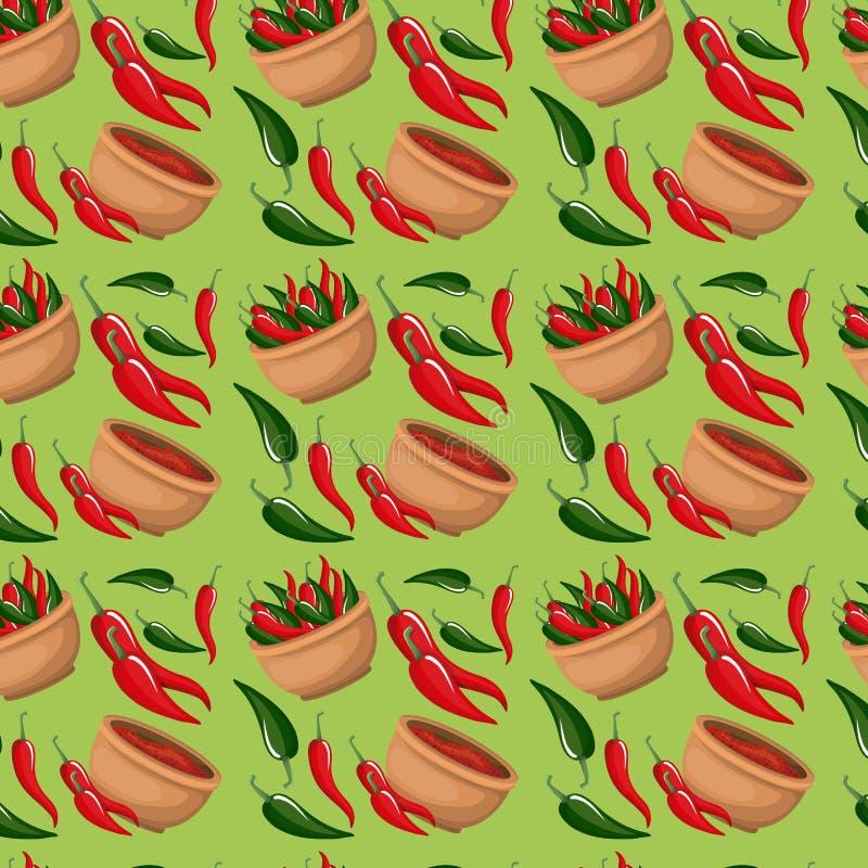 Chilipeppar och bunkemodell i grön bakgrund vektor illustrationer