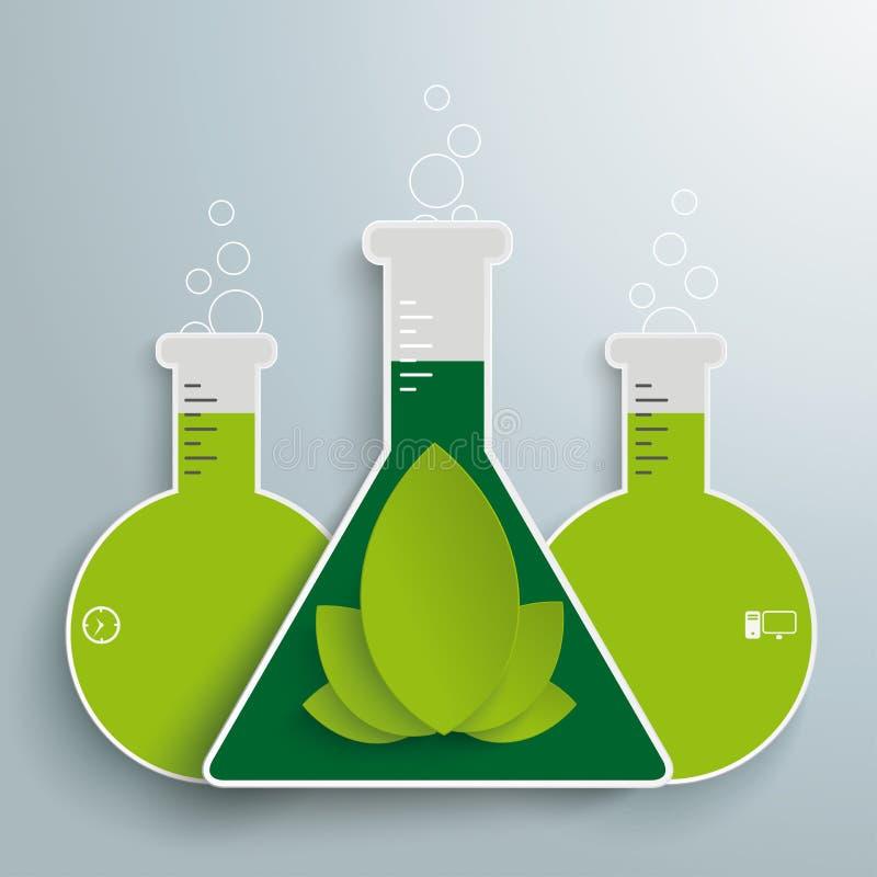 Chimica Infographic di Eco illustrazione di stock