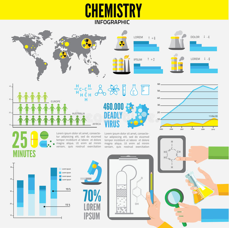 Chimie infographic illustration stock
