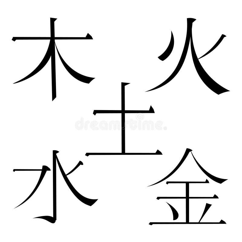 Chinês cinco elementos básicos dos hieróglifos do universo ilustração do vetor