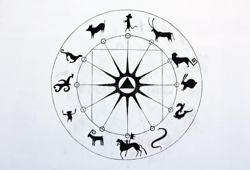 Download China horoscope stock image. Image of circle, life, calligraphy - 22093767