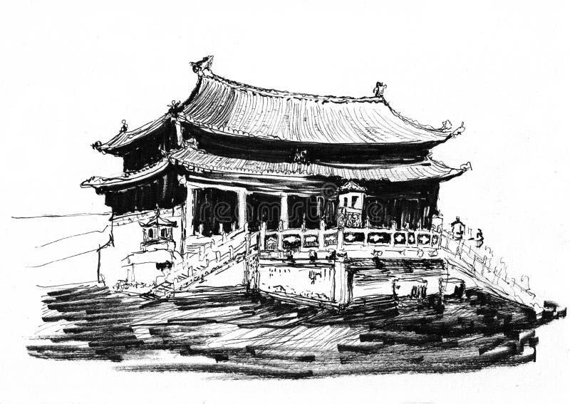 China Pekín la ciudad Prohibida del bosquejo stock de ilustración