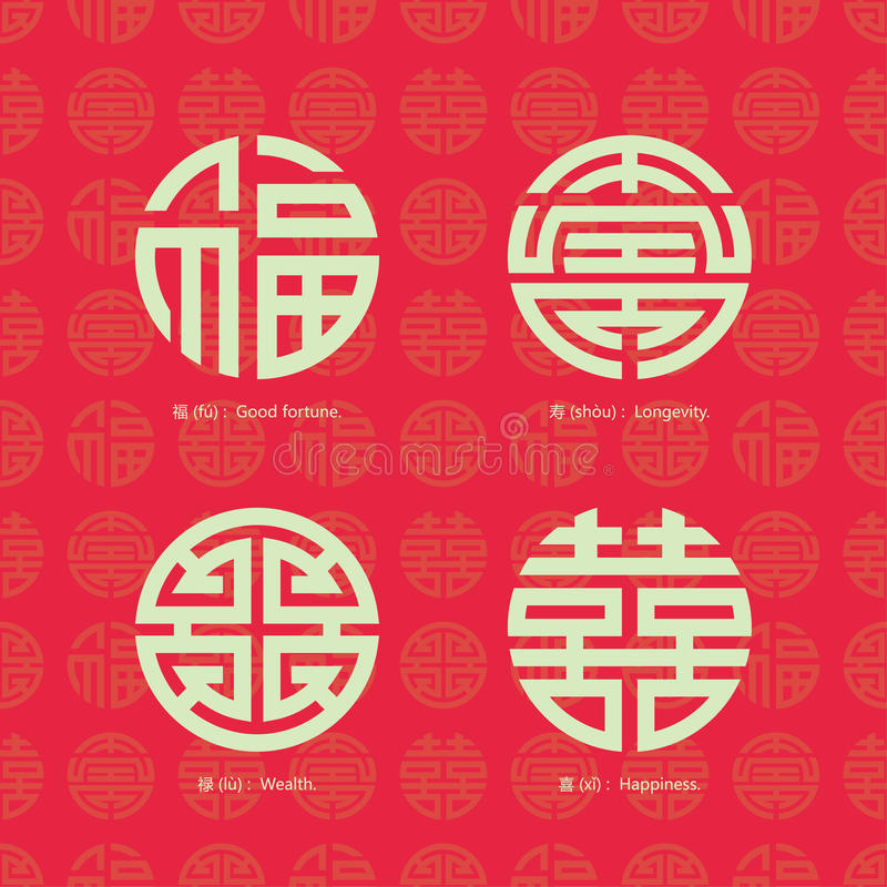China traditional auspicious symbols and seamless background. The evolution from Chinese characters.In each symbol below, explanation royalty free illustration