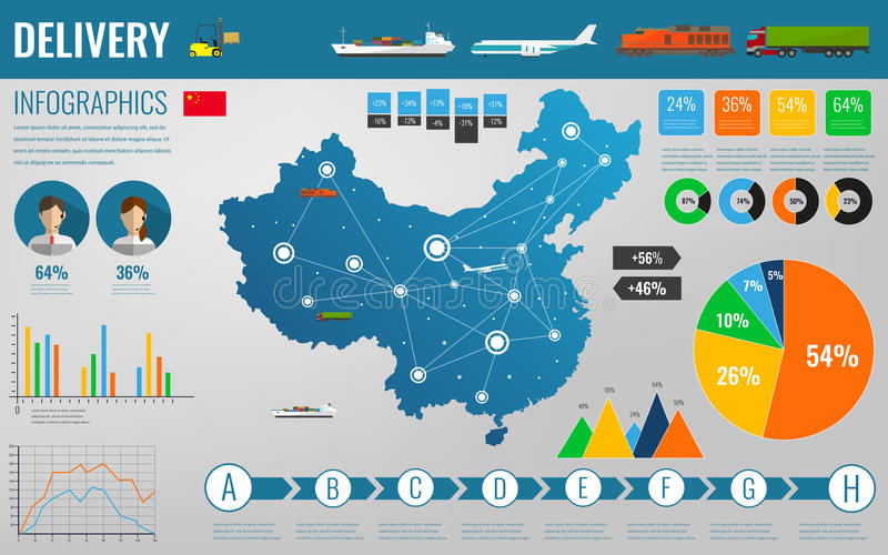 China transportation and logistics. Delivery and shipping infographic elements. Vector. Illustration vector illustration