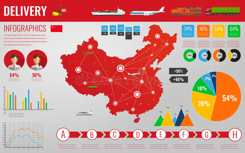 China transportation and logistics. Delivery and shipping infographic elements. Vector. Illustration stock illustration