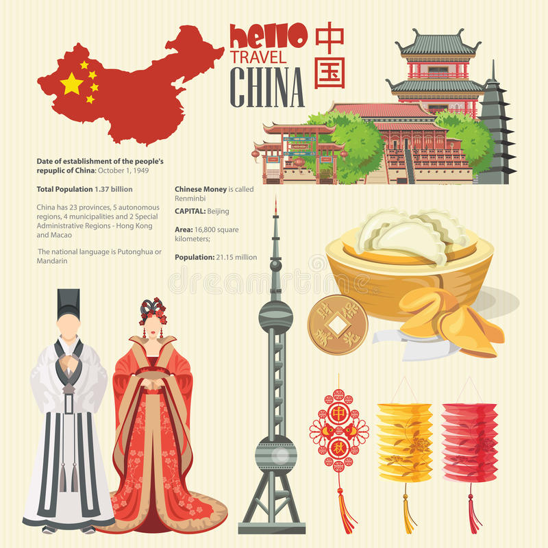 China travel vector illustration with infographic. Chinese set with architecture, food, costumes, traditional symbols. Chinese tex. China travel vector stock illustration