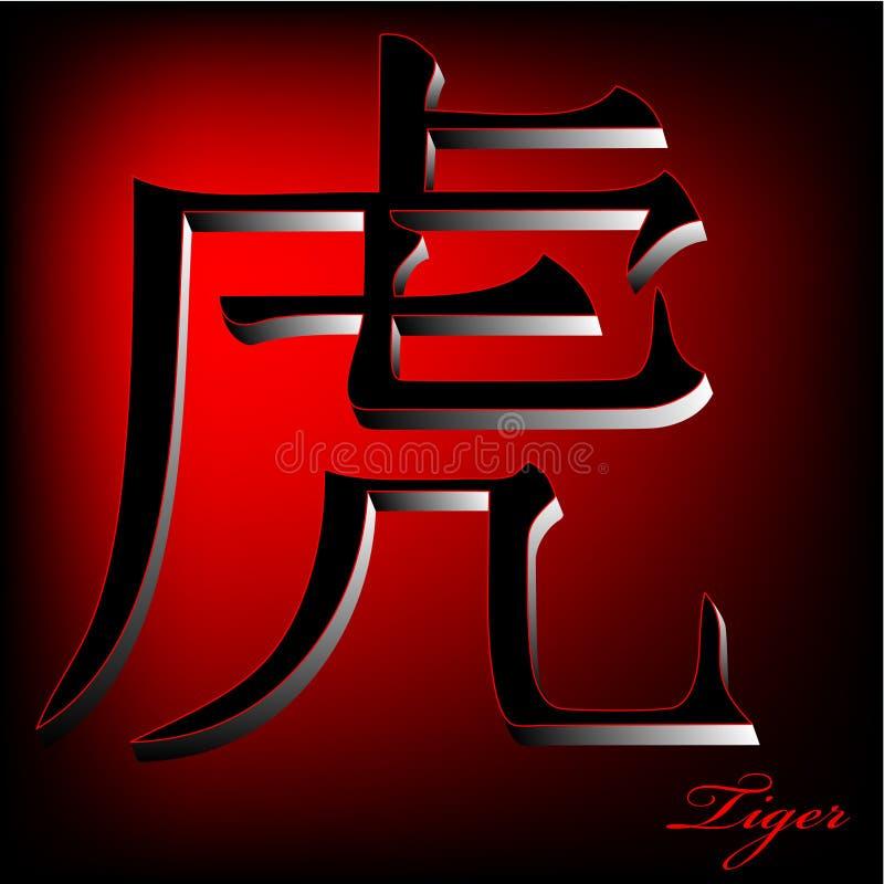China Zodiak Tiger